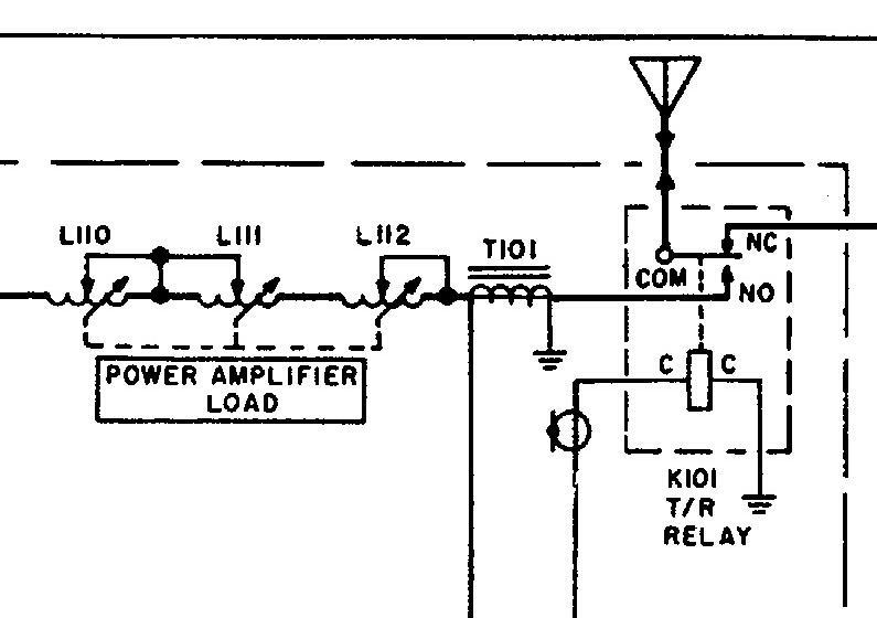 rf amp meter